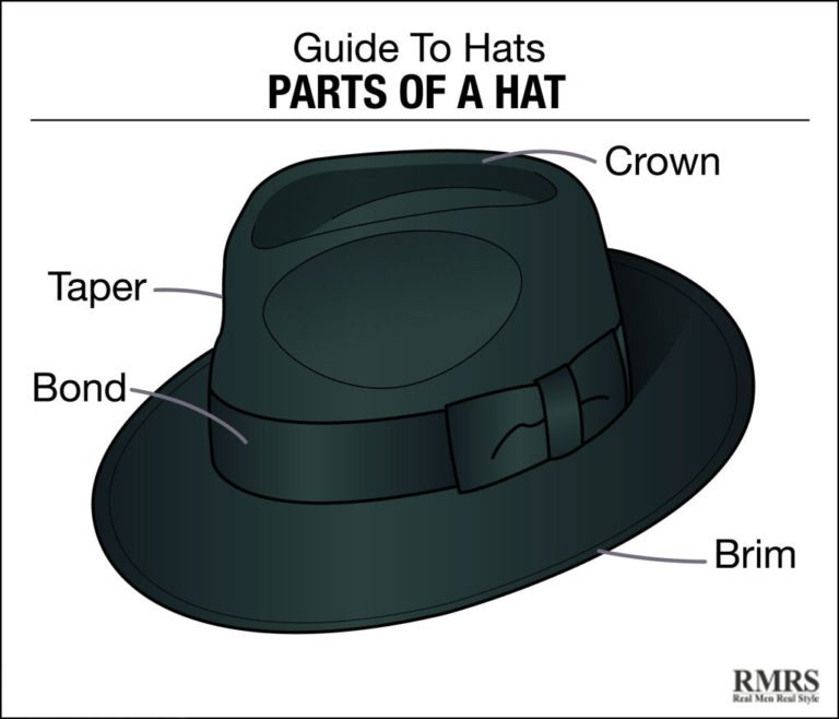 mens hat styles guide